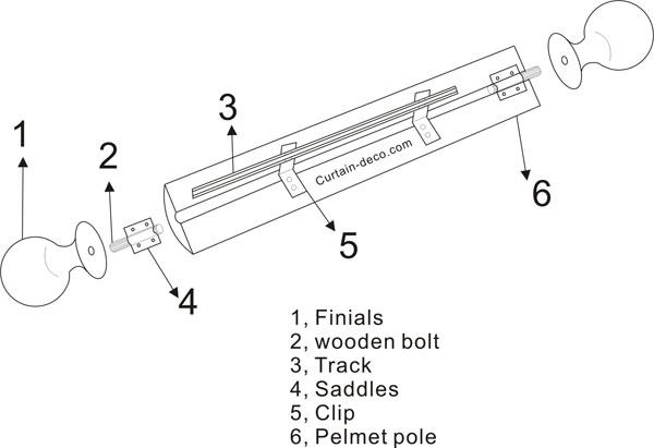 Curtains Ideas curtain pole clips : Clip on pelmet poles from China, Curtain rods, Half round curtain ...